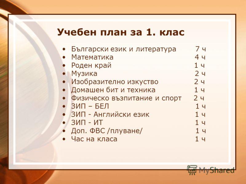 2010/2011 ОУ Неофит Рилски, Велинград Кл.р-л: Цвета Гергова