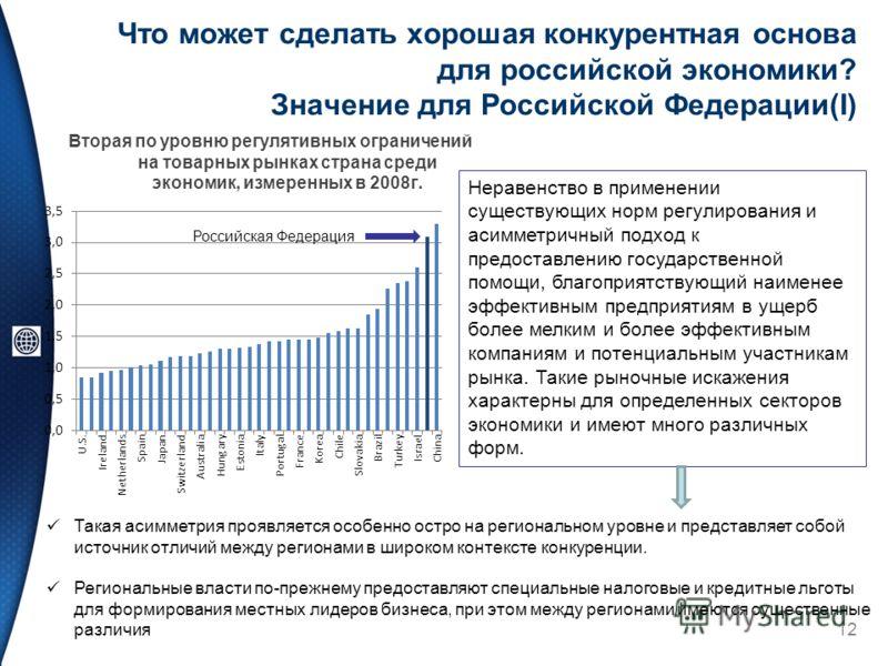 Что может сделать хорошая конкурентная основа для российской экономики? Значение для Российской Федерации(I) Вторая по уровню регулятивных ограничений на товарных рынках страна среди экономик, измеренных в 2008г. 12 Российская Федерация Такая асиммет