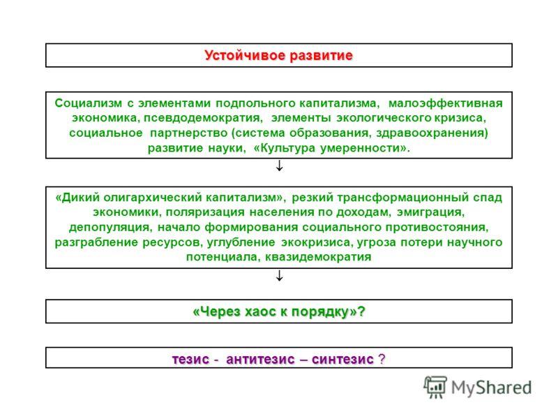 тезис - антитезис – синтезис ? Устойчивое развитие Социализм с элементами подпольного капитализма, малоэффективная экономика, псевдодемократия, элементы экологического кризиса, социальное партнерство (система образования, здравоохранения) развитие на