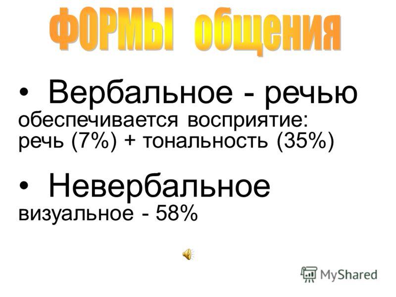 Вербальное - речью обеспечивается восприятие: речь (7%) + тональность (35%) Невербальное визуальное - 58%