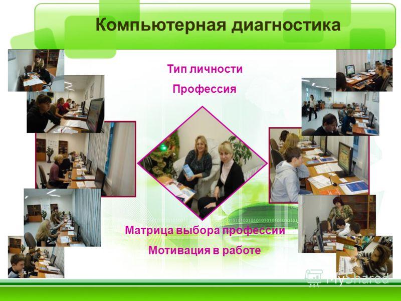 Компьютерная диагностика Тип личности Профессия Матрица выбора профессии Мотивация в работе