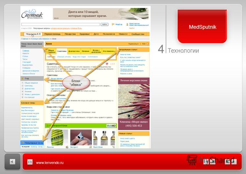 4 Технологии www.lenvendo.ru MedSputnik