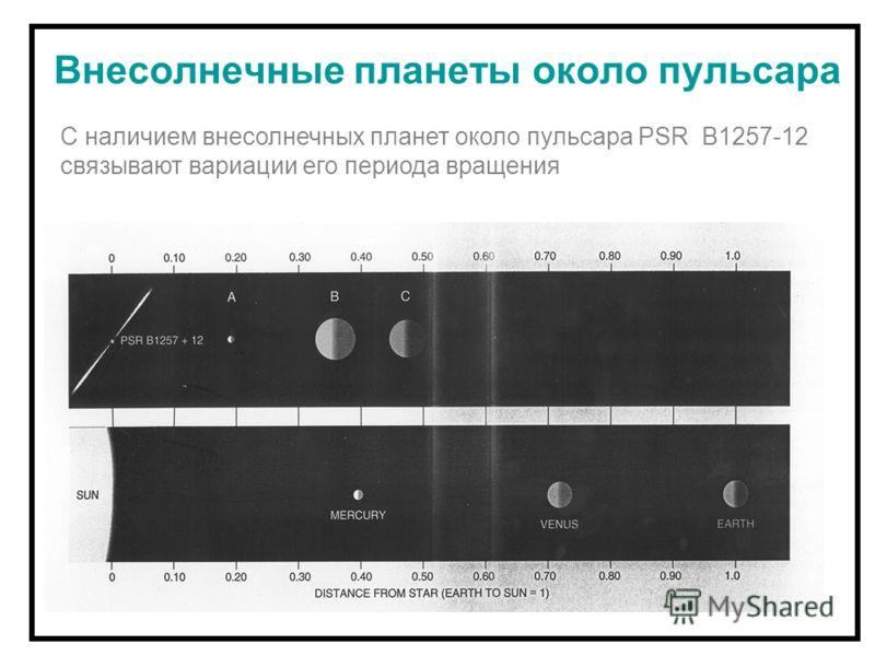 Внесолнечные планеты около пульсара С наличием внесолнечных планет около пульсара PSR B1257-12 связывают вариации его периода вращения