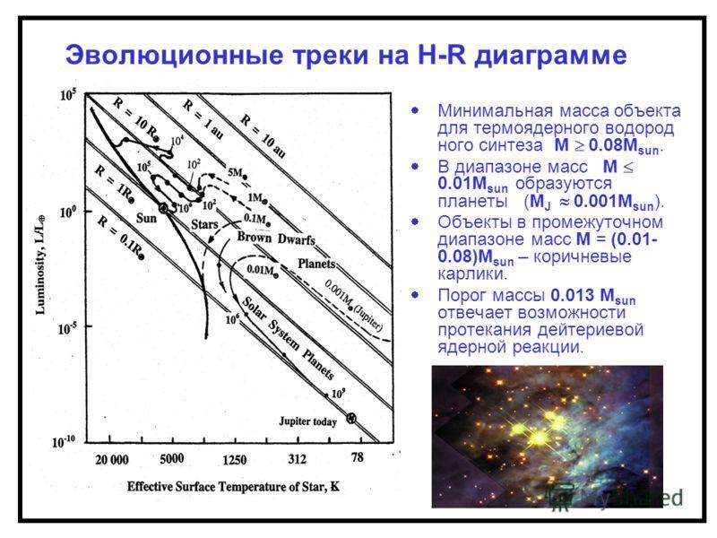 Эволюционные треки на H-R диаграмме Минимальная масса объекта для термоядерного водород ного синтеза M 0.08M sun. В диапазоне масс M 0.01M sun образуются планеты (M J 0.001M sun ). Объекты в промежуточном диапазоне масс M = (0.01- 0.08)M sun – коричн