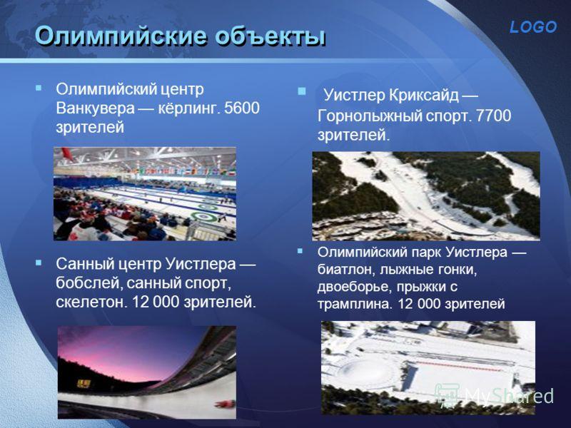 LOGO Олимпийские объекты Олимпийский центр Ванкувера кёрлинг. 5600 зрителей Санный центр Уистлера бобслей, санный спорт, скелетон. 12 000 зрителей. Уистлер Криксайд Горнолыжный спорт. 7700 зрителей. Олимпийский парк Уистлера биатлон, лыжные гонки, дв