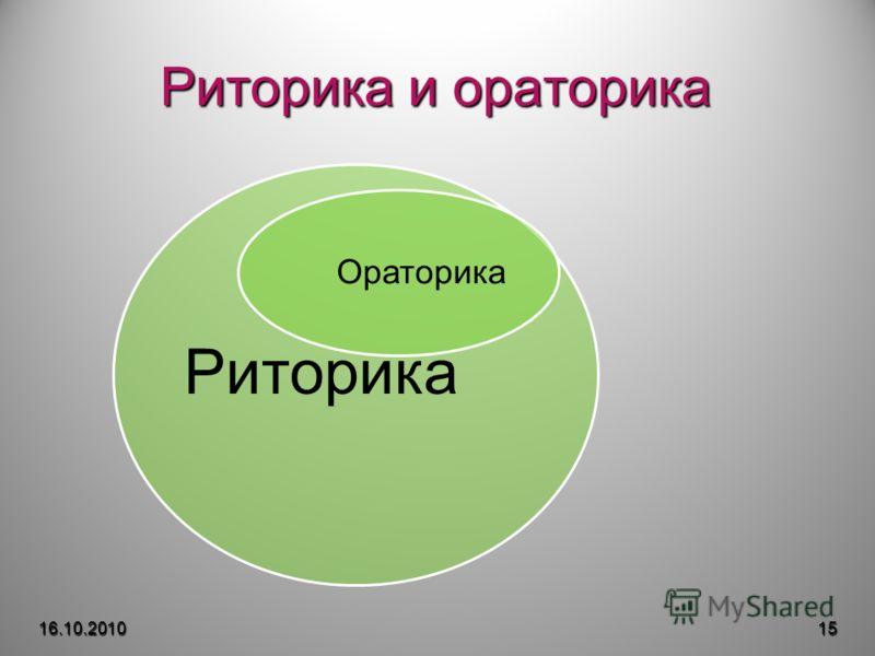 Риторика и ораторика 16.10.201015