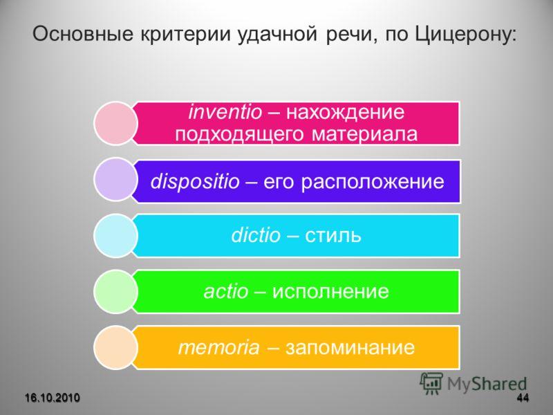 Основные критерии удачной речи, по Цицерону: 16.10.201044