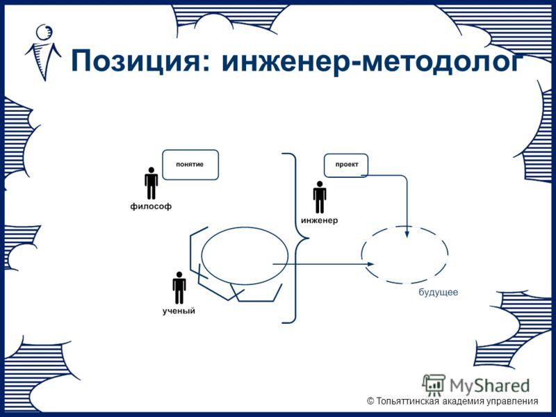 © Тольяттинская академия управления Позиция: инженер-методолог