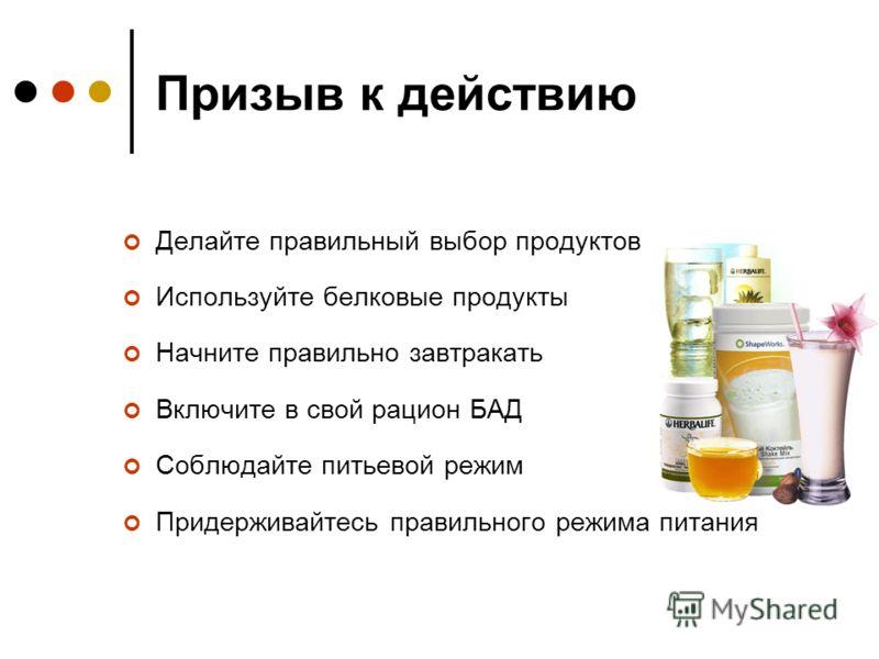 Призыв к действию Делайте правильный выбор продуктов Используйте белковые продукты Начните правильно завтракать Включите в свой рацион БАД Соблюдайте питьевой режим Придерживайтесь правильного режима питания