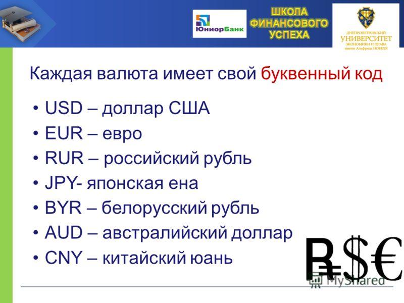 Каждая валюта имеет свой буквенный код USD – доллар США EUR – евро RUR – российский рубль JPY- японская ена BYR – белорусский рубль AUD – австралийский доллар CNY – китайский юань