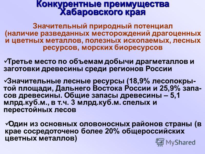 Третье место по объемам добычи драгметаллов и заготовки древесины среди регионов России Значительные лесные ресурсы (18,9% лесопокры- той площади, Дальнего Востока России и 25,9% запа- сов древесины. Общие запасы древесины – 5,1 млрд.куб.м., в т.ч. 3