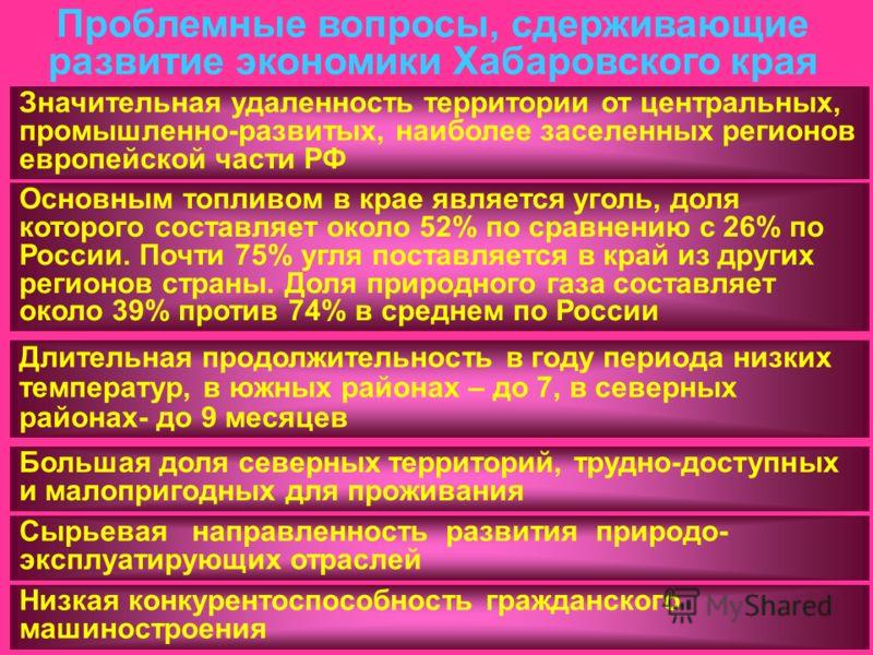 Проблемные вопросы, сдерживающие развитие экономики Хабаровского края Значительная удаленность территории от центральных, промышленно-развитых, наиболее заселенных регионов европейской части РФ Основным топливом в крае является уголь, доля которого с