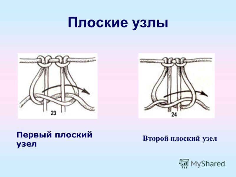 Плоские узлы Первый плоский узел Второй плоский узел