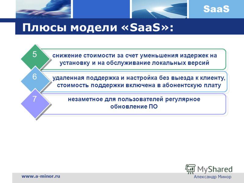SaaS www.a-minor.ru Александр Минор Плюсы модели «SaaS»: снижение стоимости за счет уменьшения издержек на установку и на обслуживание локальных версий 5 удаленная поддержка и настройка без выезда к клиенту, стоимость поддержки включена в абонентскую