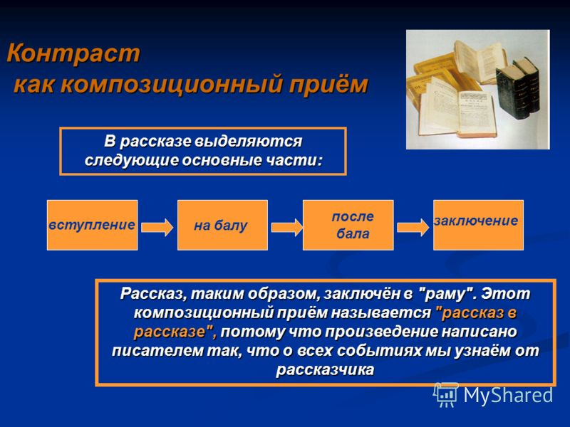 Контраст как композиционный приём как композиционный приём В рассказе выделяются следующие основные части: Рассказ, таким образом, заключён в