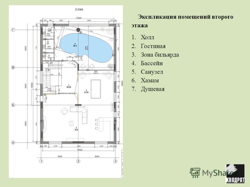 Экспликация помещений второго этажа 1.Холл 2.Гостиная 3.Зона бильярда 4.Бассейн 5.Санузел 6.Хамам 7.Душевая