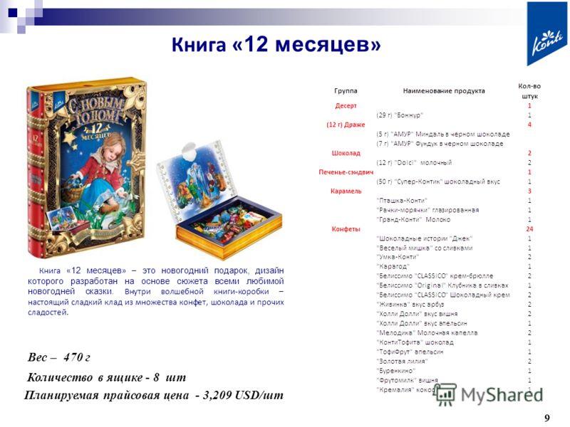 9 Вес – 470 г Количество в ящике - 8 шт Книга « 12 месяцев » – это новогодний подарок, дизайн которого разработан на основе сюжета всеми любимой новогодней сказки. Внутри волшебной книги-коробки – настоящий сладкий клад из множества конфет, шоколада