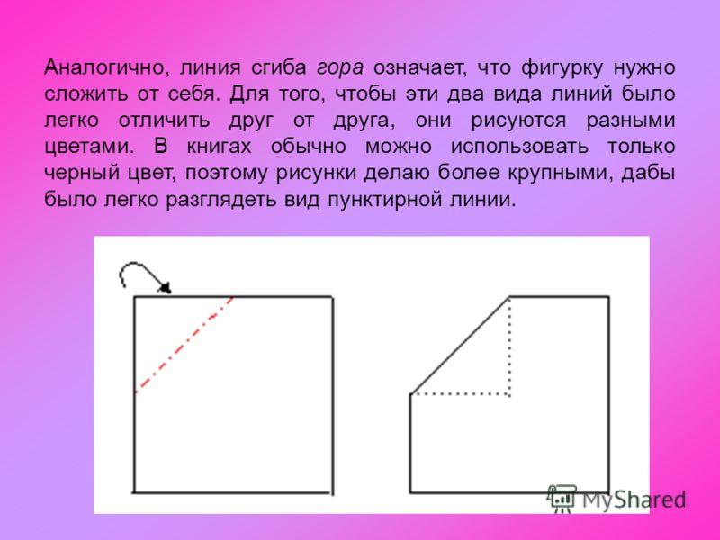 Аналогично, линия сгиба гора означает, что фигурку нужно сложить от себя. Для того, чтобы эти два вида линий было легко отличить друг от друга, они рисуются разными цветами. В книгах обычно можно использовать только черный цвет, поэтому рисунки делаю