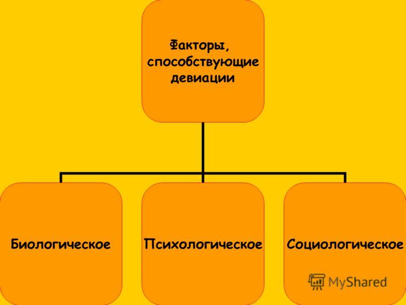 Факторы, способствующие девиации БиологическоеПсихологическоеСоциологическое