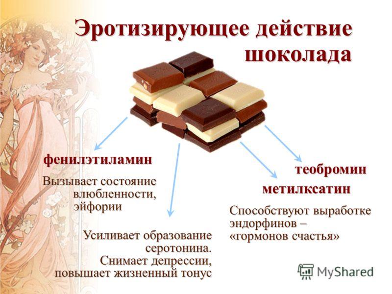 Эротизирующее действие шоколада фенилэтиламин теобромин метилксатин Способствуют выработке эндорфинов – «гормонов счастья» Вызывает состояние влюбленности, эйфории Усиливает образование серотонина. Снимает депрессии, повышает жизненный тонус