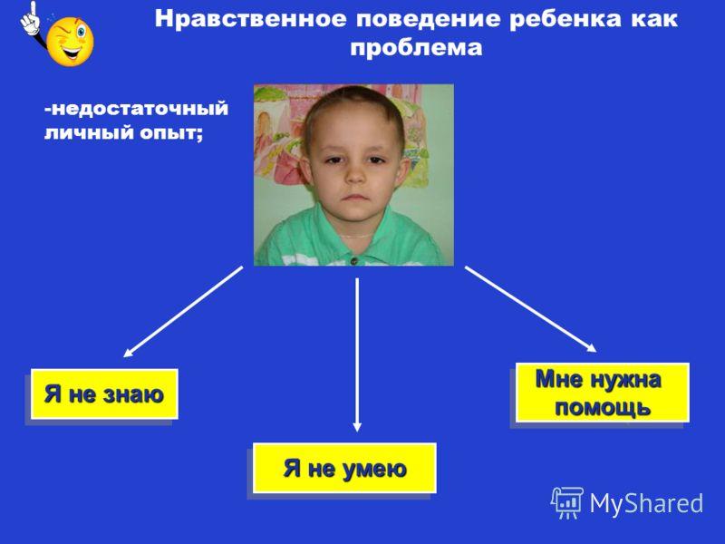 Нравственное поведение ребенка как проблема Я не знаю Я не знаю Я не умею Я не умею Мне нужна помощь Мне нужна помощь -недостаточный личный опыт;