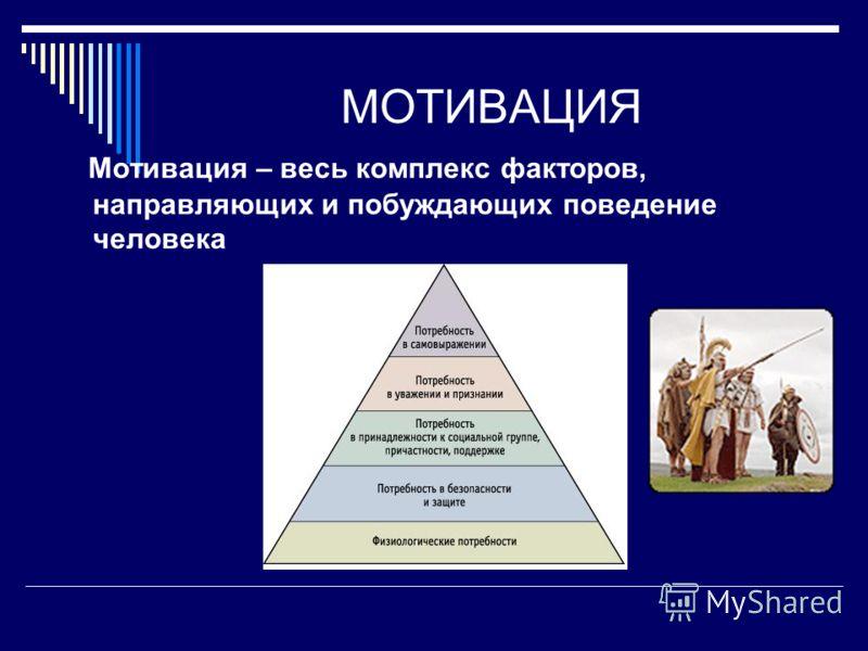 МОТИВАЦИЯ Мотивация – весь комплекс факторов, направляющих и побуждающих поведение человека