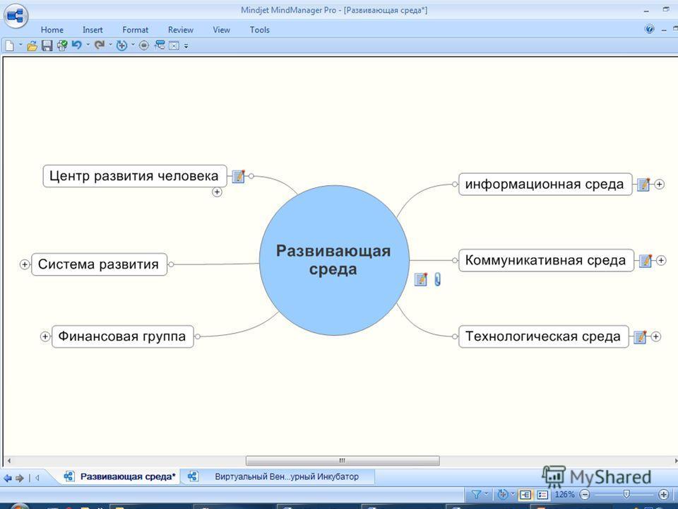 2 Развивающая Среда Информационная Коммуникативная Технологическая среда