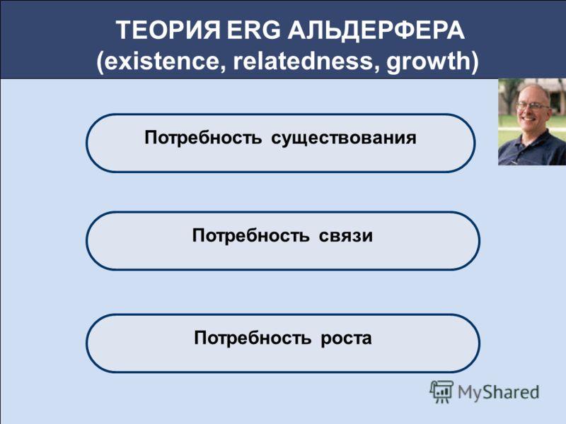 ТЕОРИЯ ERG АЛЬДЕРФЕРА (existence, relatedness, growth) Потребность существования Потребность связи Потребность роста