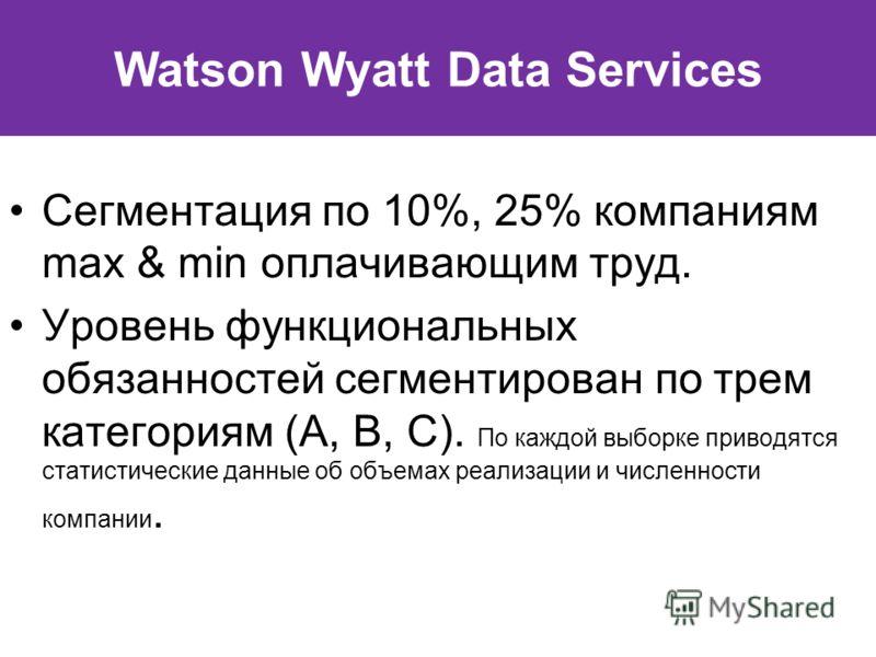 Сегментация по 10%, 25% компаниям max & min оплачивающим труд. Уровень функциональных обязанностей сегментирован по трем категориям (A, B, C). По каждой выборке приводятся статистические данные об объемах реализации и численности компании. Watson Wya
