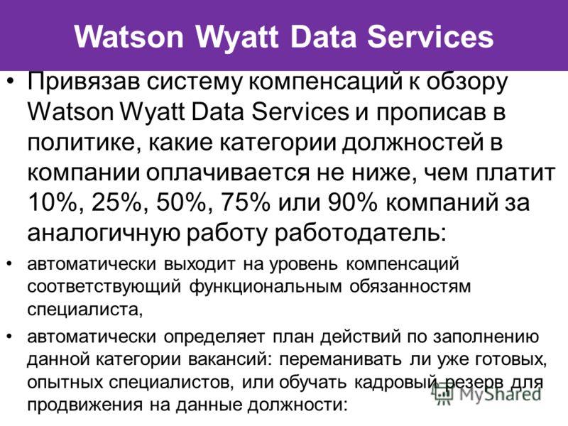 Привязав систему компенсаций к обзору Watson Wyatt Data Services и прописав в политике, какие категории должностей в компании оплачивается не ниже, чем платит 10%, 25%, 50%, 75% или 90% компаний за аналогичную работу работодатель: автоматически выход