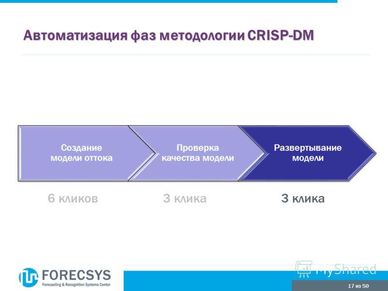 17 из 50 Автоматизация фаз методологии CRISP-DM Создание модели оттока Проверка качества модели Развертывание модели 3 клика6 кликов3 клика