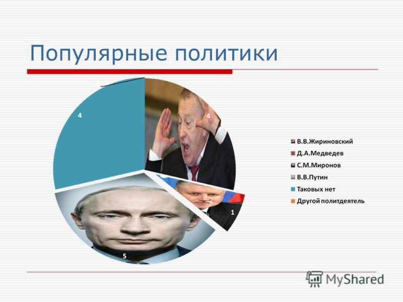 Популярные политики