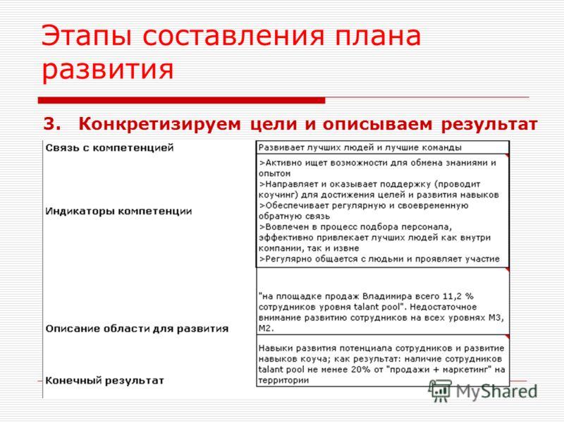 Этапы составления плана развития 3.Конкретизируем цели и описываем результат