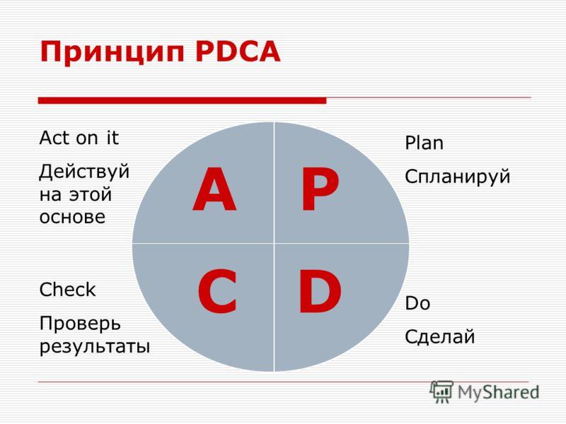P DC A Plan Спланируй Do Сделай Check Проверь результаты Act on it Действуй на этой основе Принцип PDCA