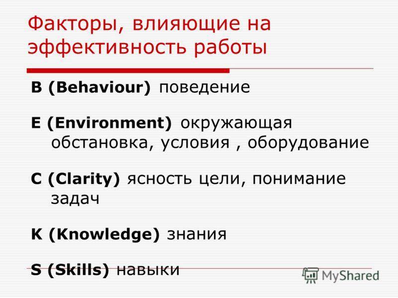 B (Behaviour) поведение E (Environment) окружающая обстановка, условия, оборудование C (Clarity) ясность цели, понимание задач K (Knowledge) знания S (Skills) навыки Факторы, влияющие на эффективность работы