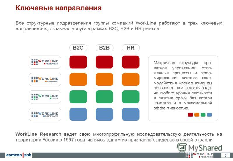 5 Ключевые направления Все структурные подразделения группы компаний WorkLine работают в трех ключевых направлениях, оказывая услуги в рамках В2С, В2В и HR рынков. В2СHRВ2В Матричная структура, про- ектное управление, отла- женные процессы и сфор- ми