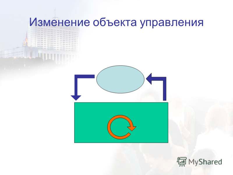 к.ф.н. Москалев И.Е. (e-mail: imosk@mail.ru) Изменение объекта управления