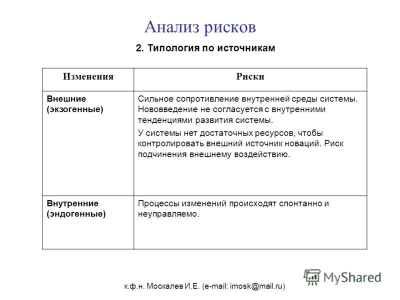 к.ф.н. Москалев И.Е. (e-mail: imosk@mail.ru) Анализ рисков 2. Типология по источникам ИзмененияРиски Внешние (экзогенные) Сильное сопротивление внутренней среды системы. Нововведение не согласуется с внутренними тенденциями развития системы. У систем