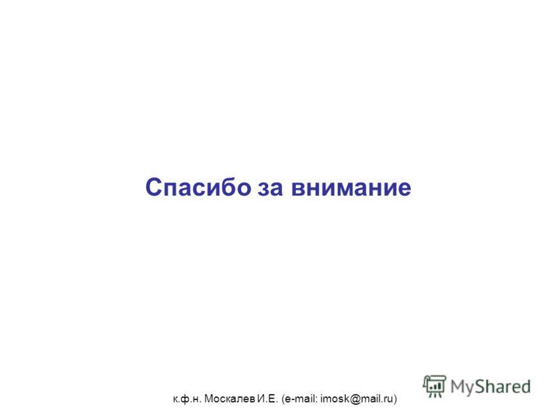к.ф.н. Москалев И.Е. (e-mail: imosk@mail.ru) Спасибо за внимание