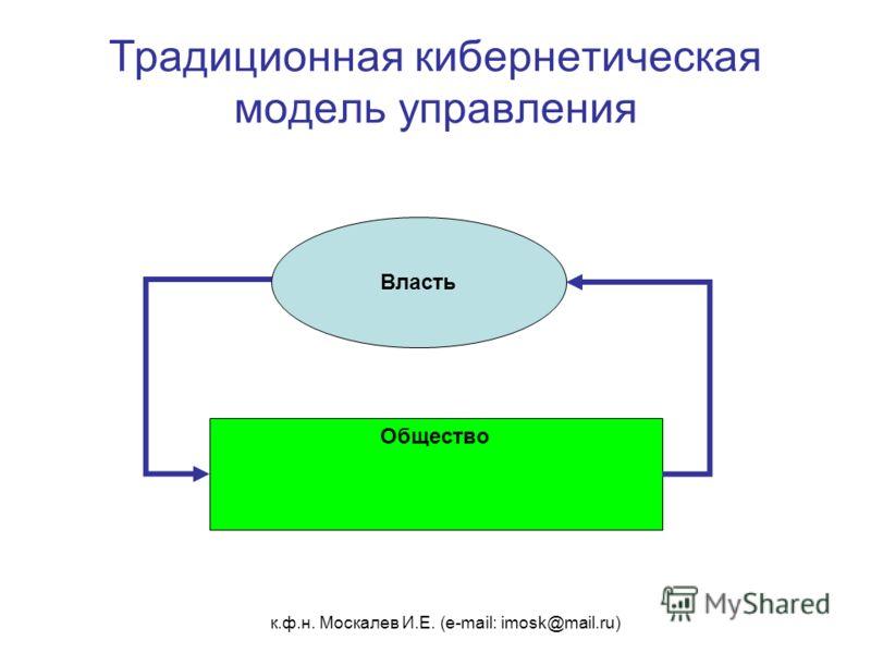 к.ф.н. Москалев И.Е. (e-mail: imosk@mail.ru) Традиционная кибернетическая модель управления Общество Власть