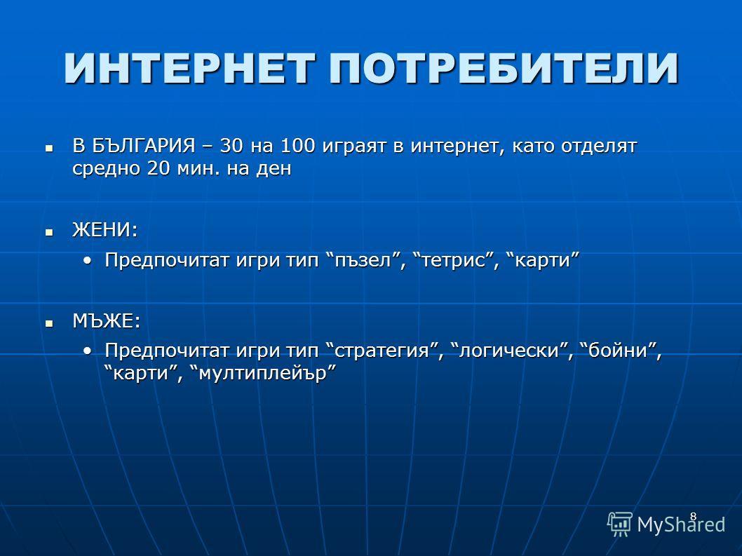 8 ИНТЕРНЕТ ПОТРЕБИТЕЛИ В БЪЛГАРИЯ – 30 на 100 играят в интернет, като отделят средно 20 мин. на ден В БЪЛГАРИЯ – 30 на 100 играят в интернет, като отделят средно 20 мин. на ден ЖЕНИ: ЖЕНИ: Предпочитат игри тип пъзел, тетрис, картиПредпочитат игри тип