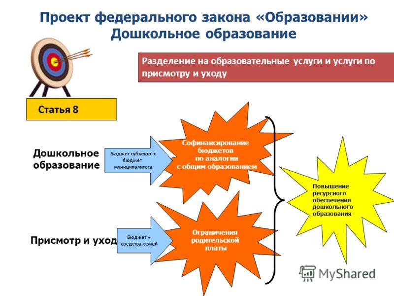 Проект федерального закона «Образовании» Дошкольное образование Статья 8 Дошкольное образование Присмотр и уход Софинансирование бюджетов по аналогии с общим образованием Ограничения родительской платы Бюджет субъекта + бюджет муниципалитета Бюджет +