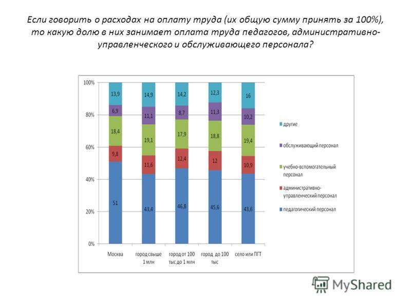 Если говорить о расходах на оплату труда (их общую сумму принять за 100%), то какую долю в них занимает оплата труда педагогов, административно- управленческого и обслуживающего персонала?
