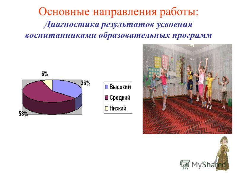 Основные направления работы: Диагностика результатов усвоения воспитанниками образовательных программ