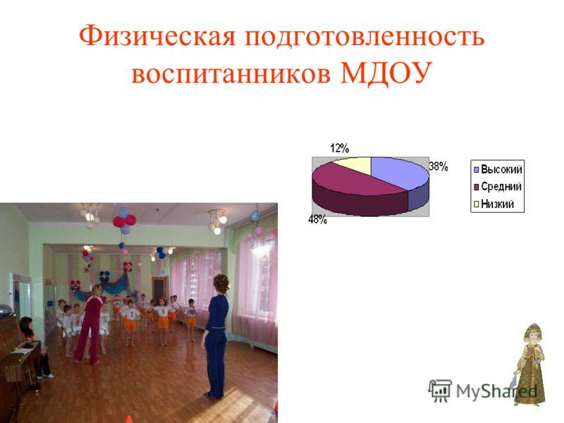Физическая подготовленность воспитанников МДОУ