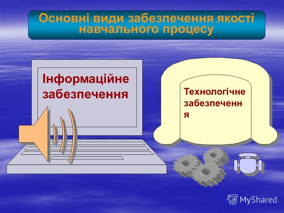 Основні види забезпечення якості навчального процесу Інформаційне забезпечення Технологічне забезпеченн я
