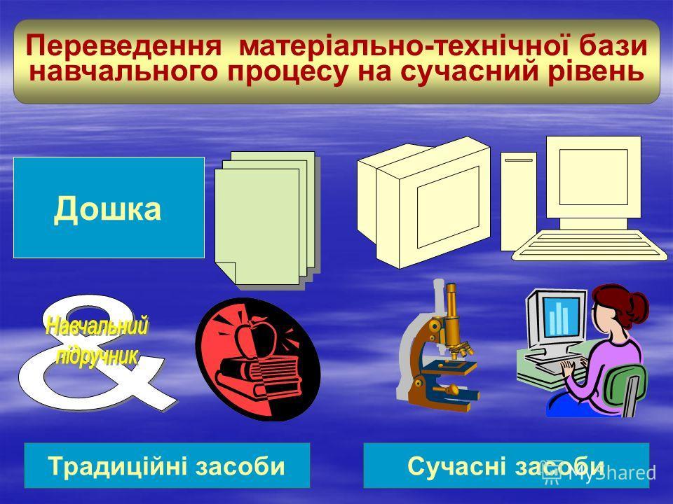 Переведення матеріально-технічної бази навчального процесу на сучасний рівень Дошка Традиційні засобиСучасні засоби