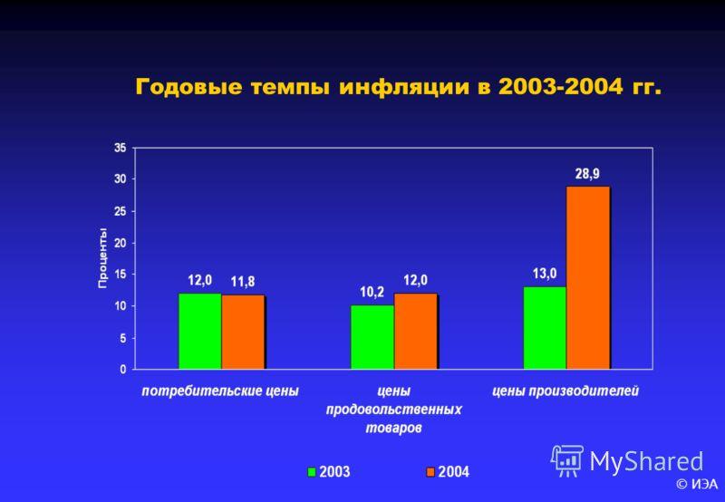 © ИЭА Годовые темпы инфляции в 2003-2004 гг.