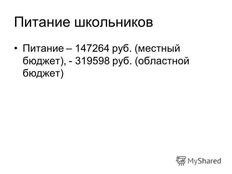Питание школьников Питание – 147264 руб. (местный бюджет), - 319598 руб. (областной бюджет)