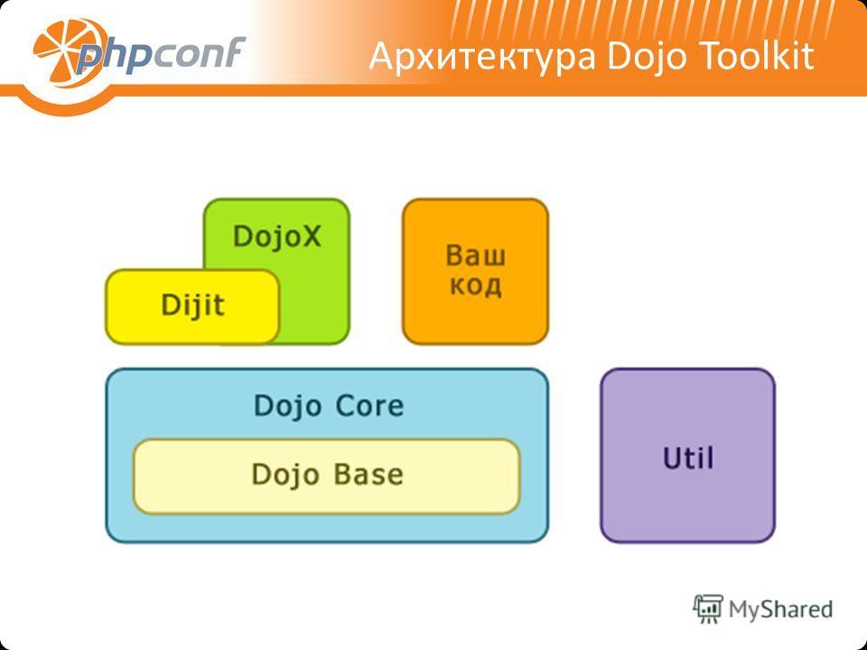 Архитектура Dojo Toolkit